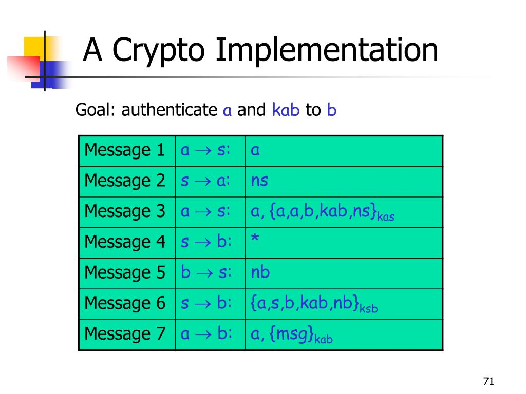 A Crypto Implementation