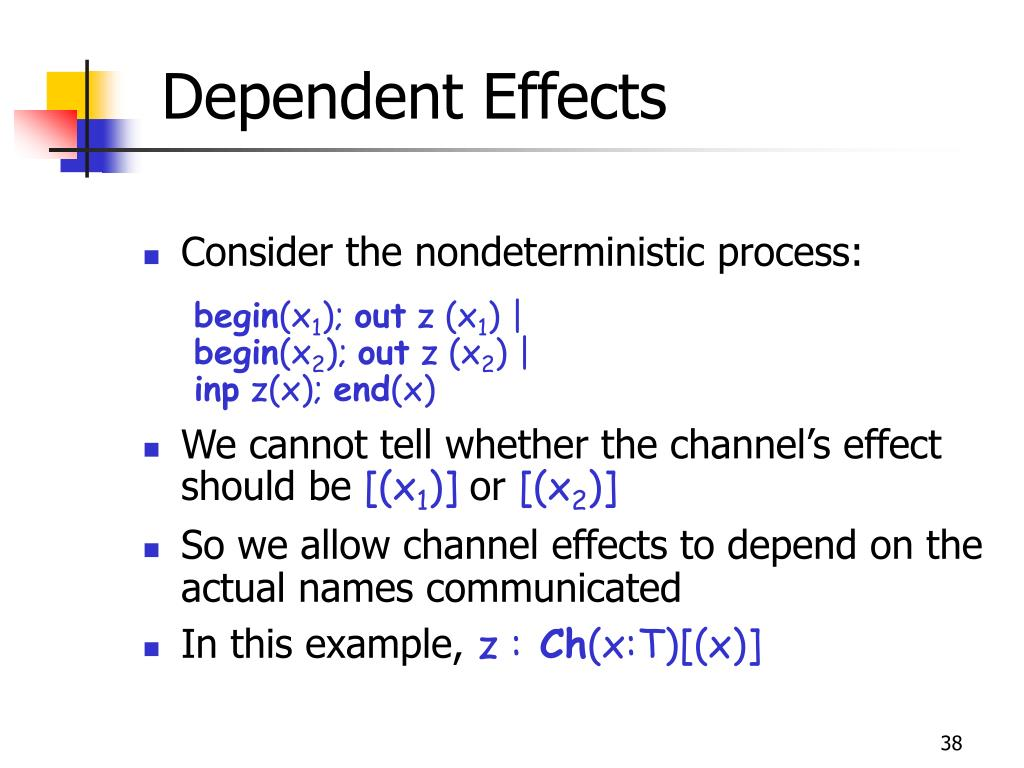 Dependent Effects