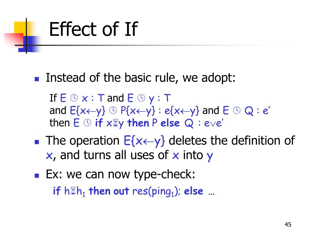 Effect of If