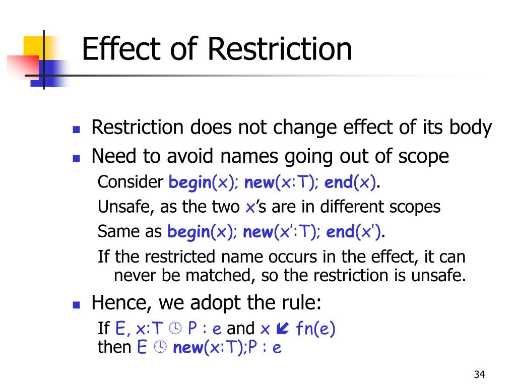 Effect of Restriction