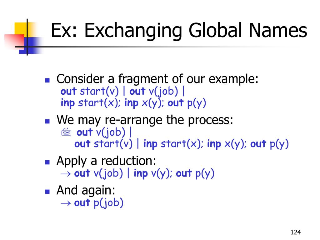 Ex: Exchanging Global Names