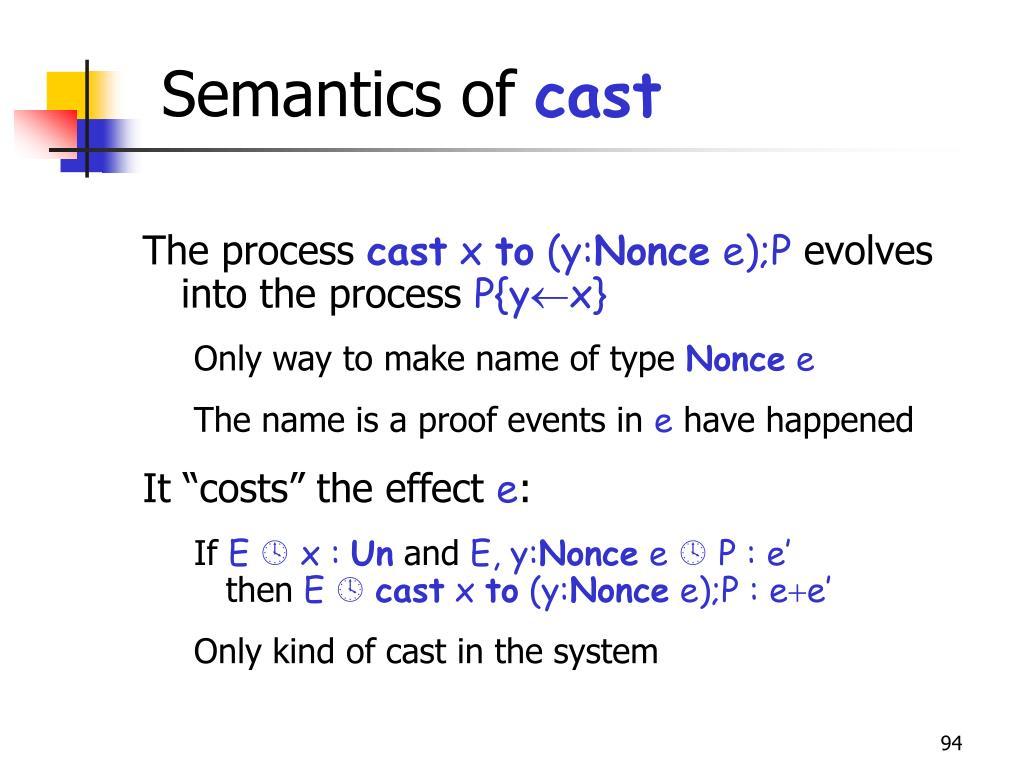 Semantics of