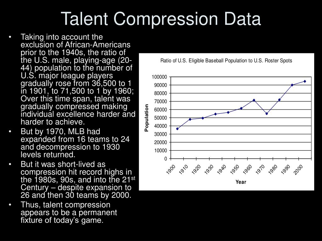 Talent Compression Data