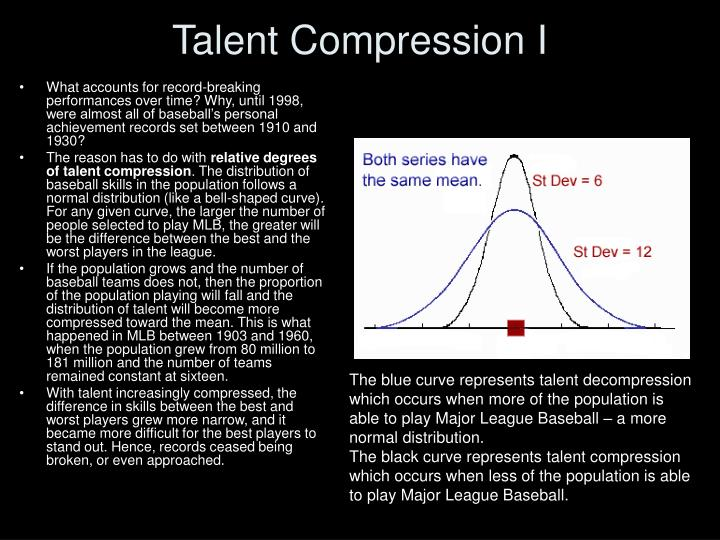 Talent compression i