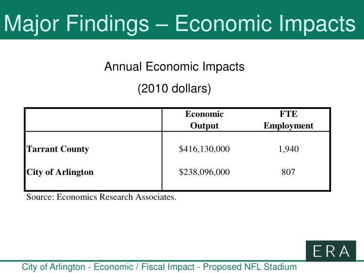 Major Findings – Economic Impacts