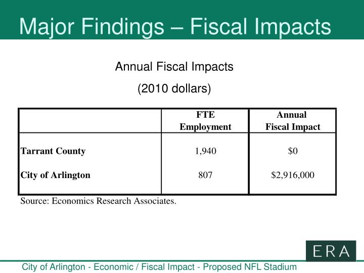 Major Findings – Fiscal Impacts