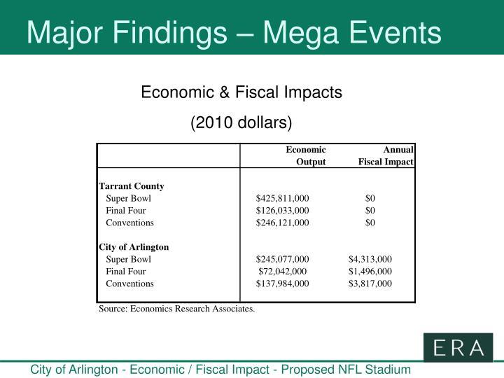 Major Findings – Mega Events