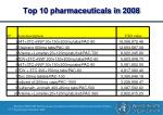 top 10 pharmaceuticals in 2008
