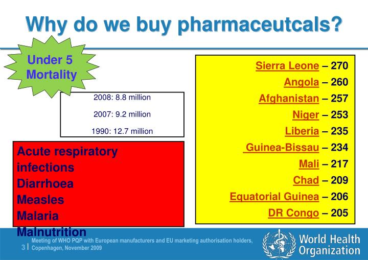 Why do we buy pharmaceutcals