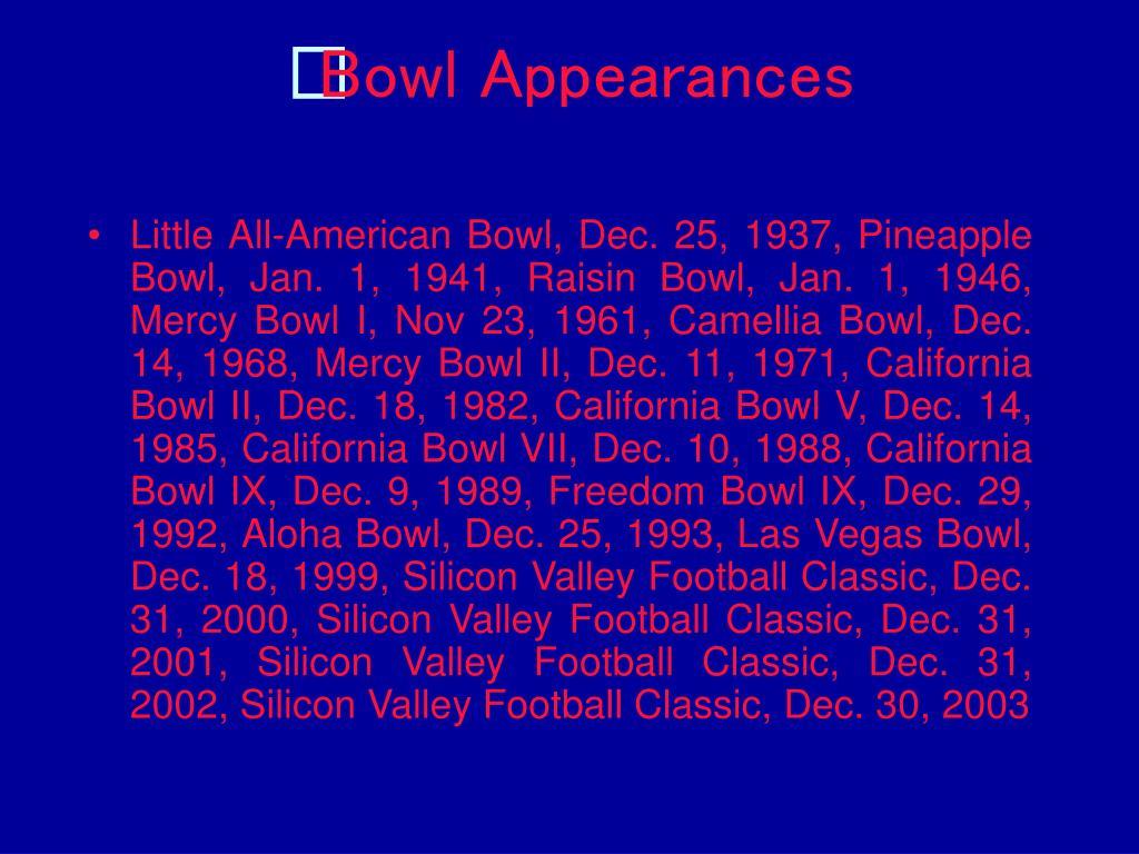 Bowl Appearances