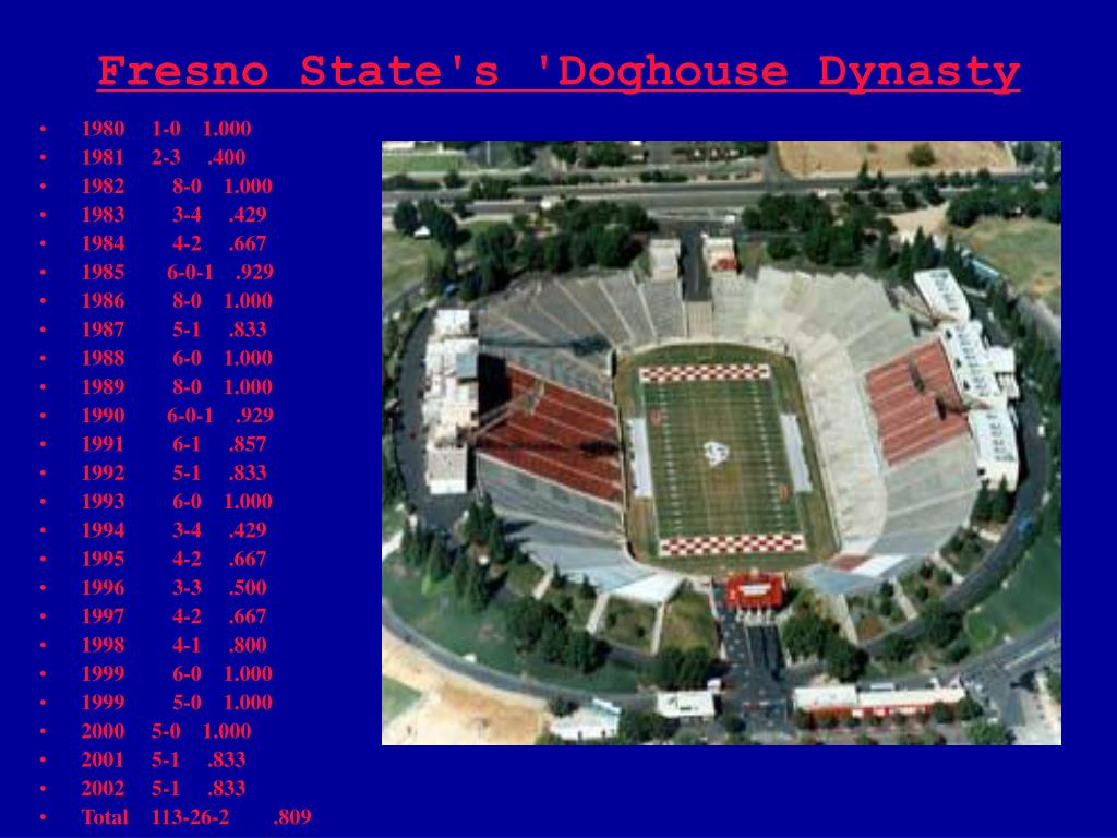 Fresno State's 'Doghouse Dynasty