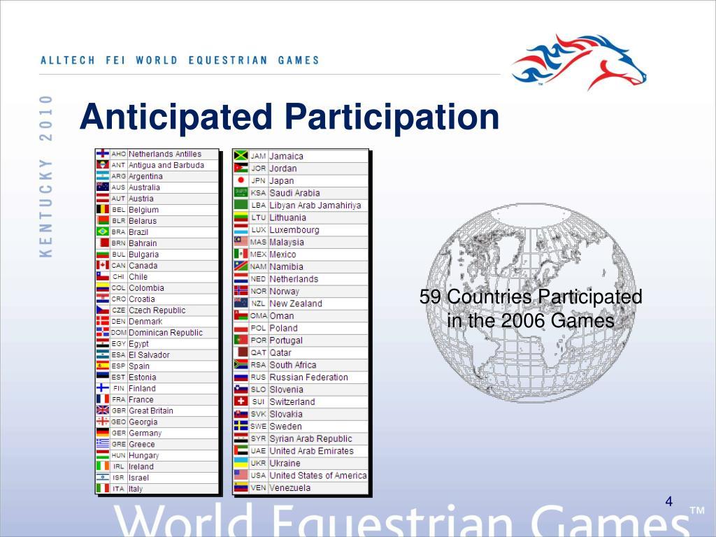 Anticipated Participation