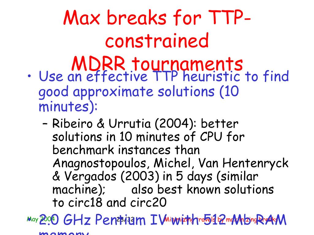 Max breaks for TTP-constrained