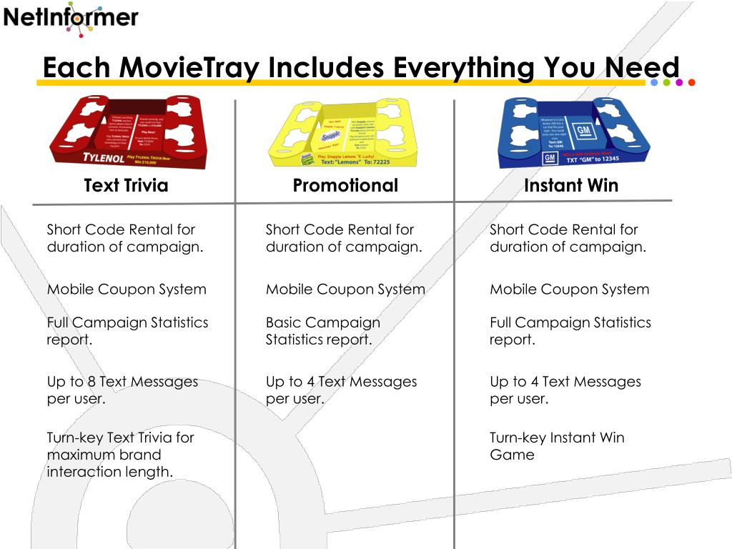 Each MovieTray Includes Everything You Need