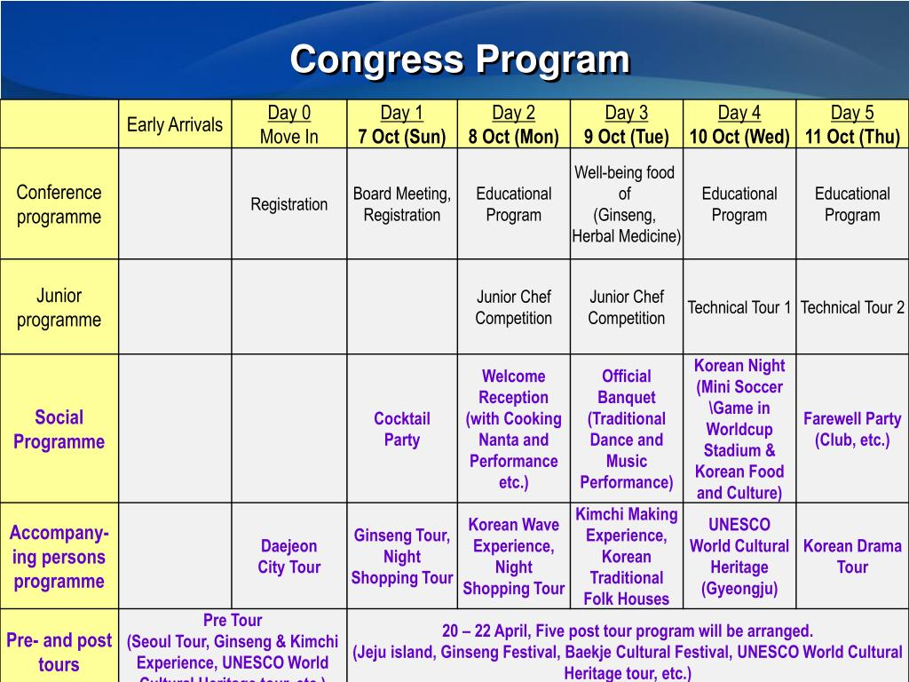 Congress Program