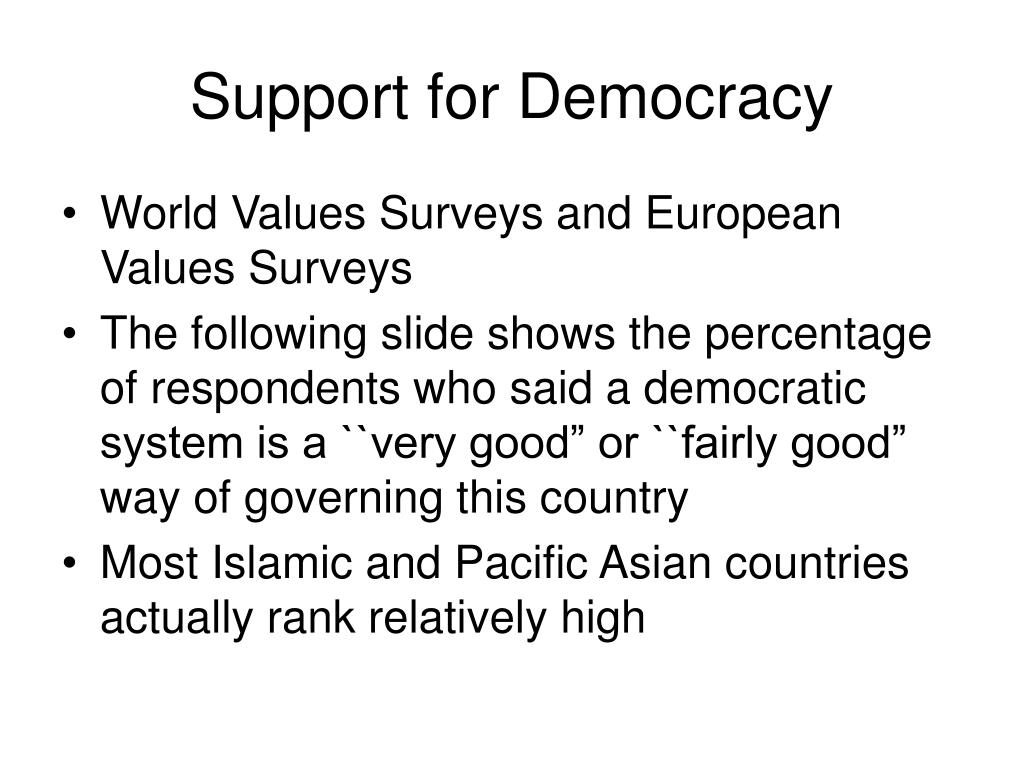 Support for Democracy