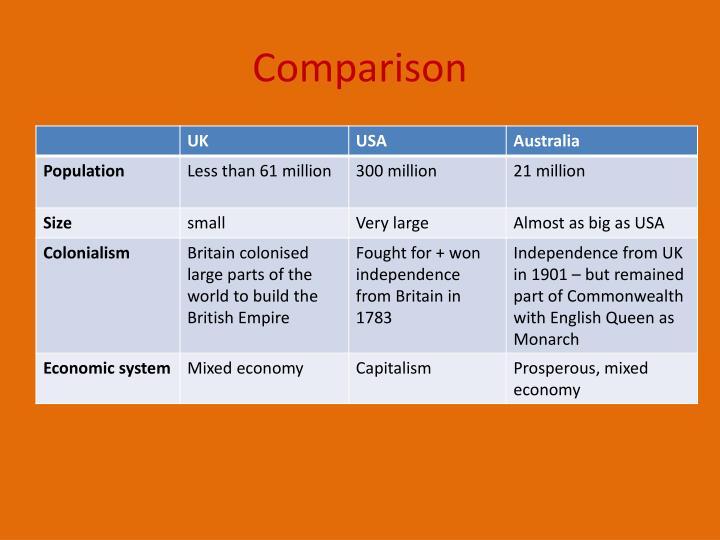 Comparison