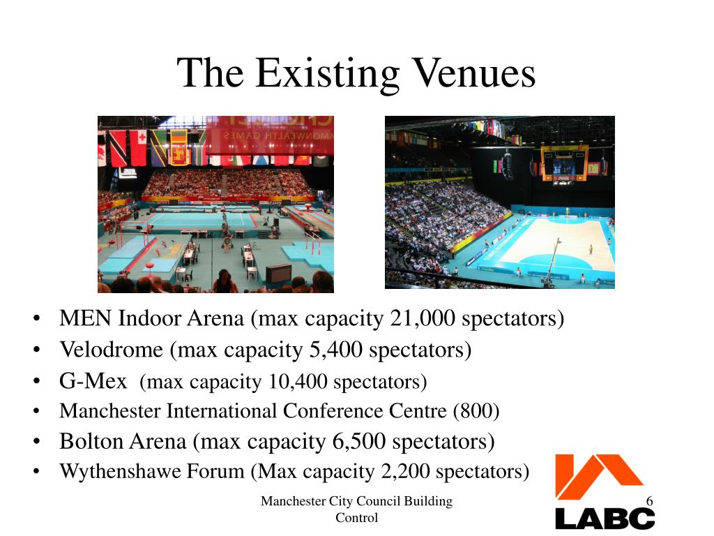 The Existing Venues