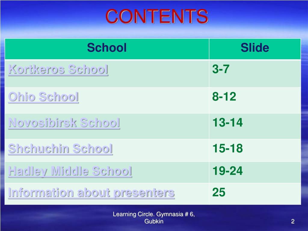 Learning Circle. Gymnasia # 6,