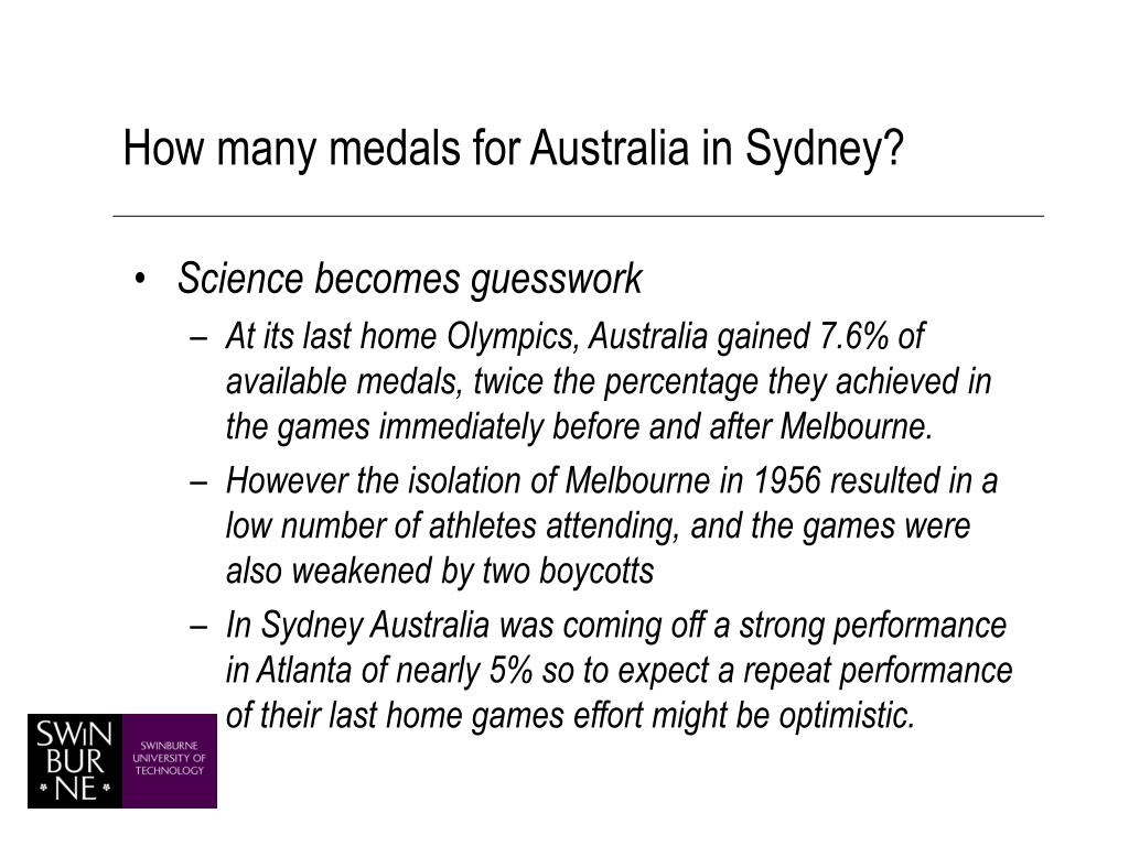 How many medals for Australia in Sydney?