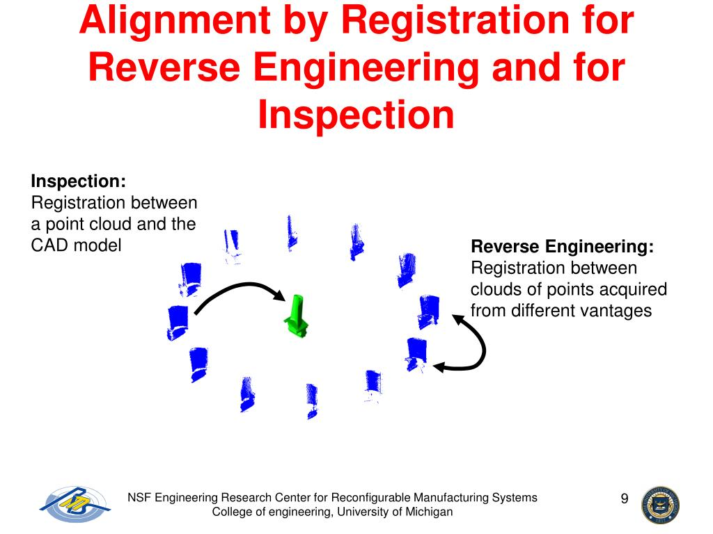 Alignment by Registration for Reverse Engineering and for Inspection