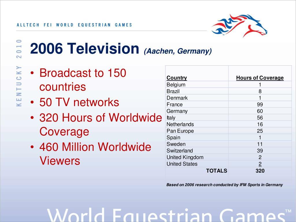 2006 Television