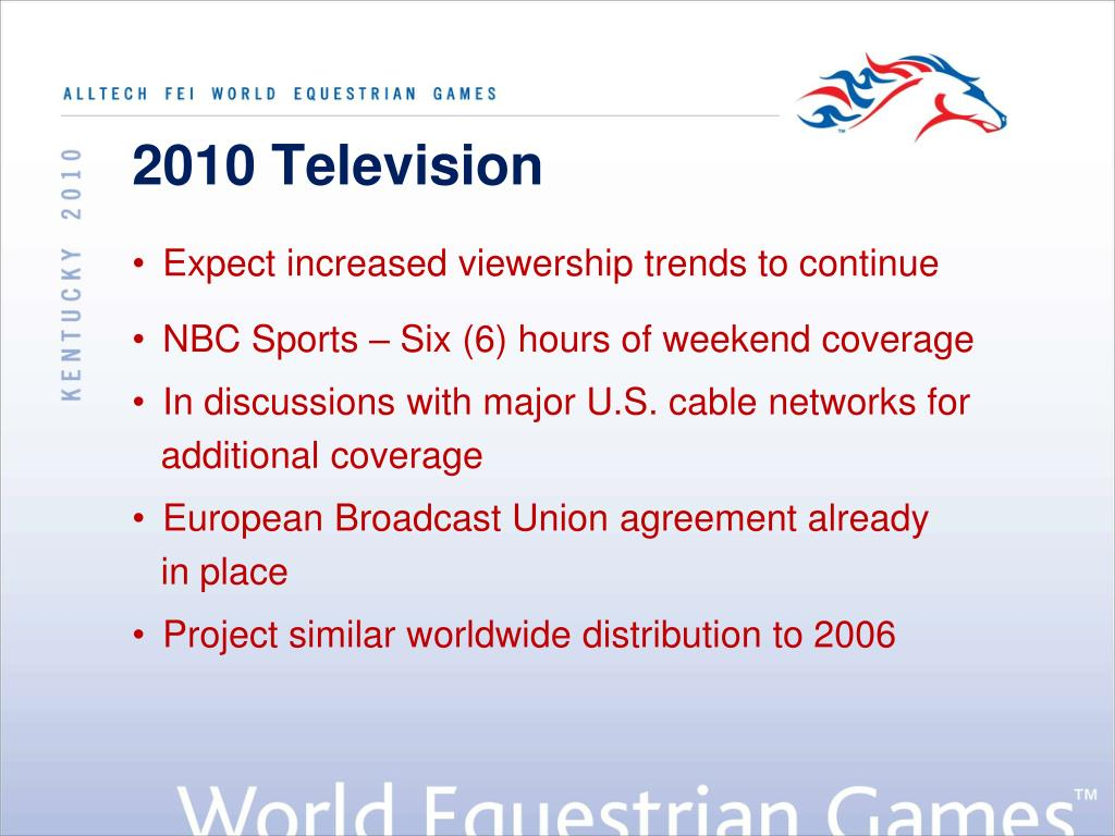 2010 Television