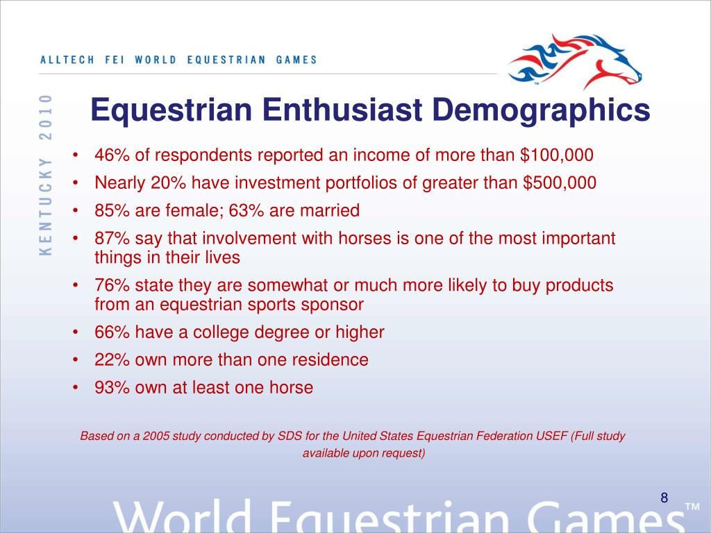 Equestrian Enthusiast Demographics