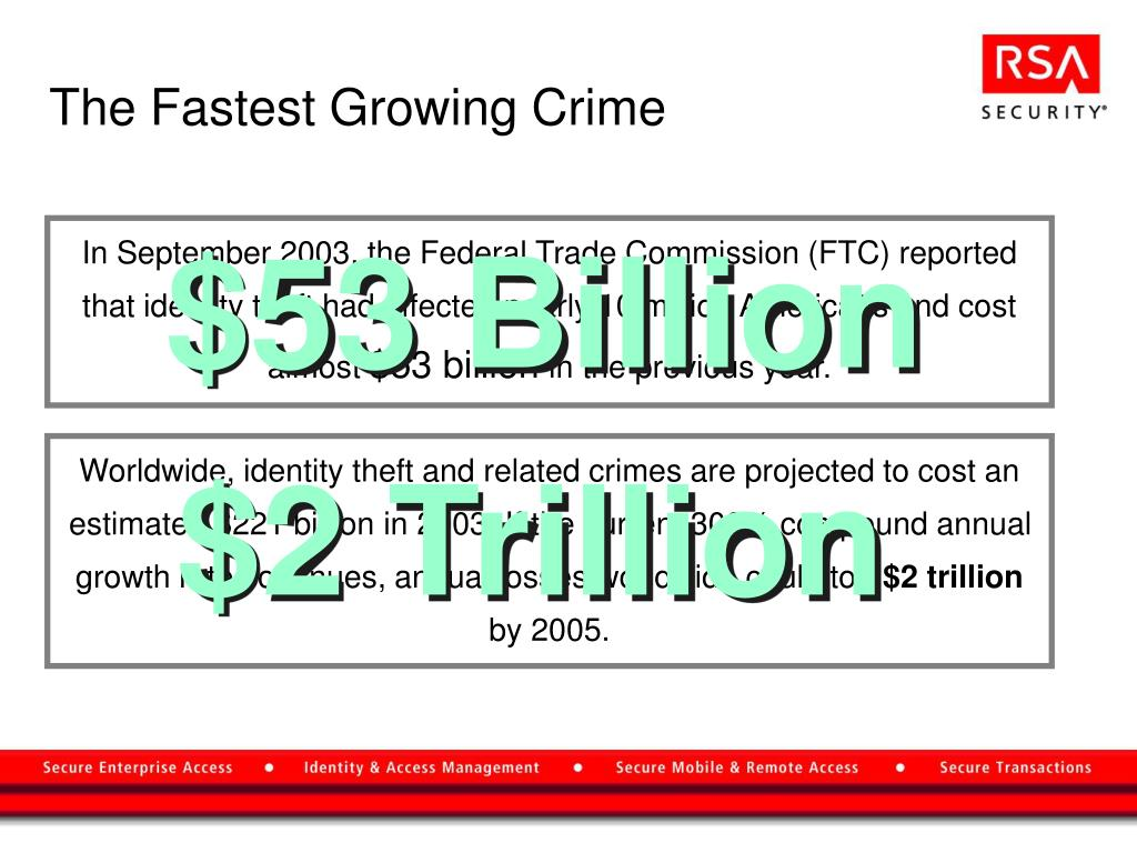 identity theft a fast growing crime in With more than 13 million victims in 2013, identity theft is the fastest-growing  crime in the country consumers are six times more likely to be a.