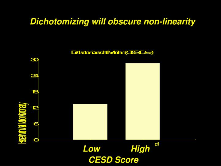 Dichotomizing will obscure non-linearity