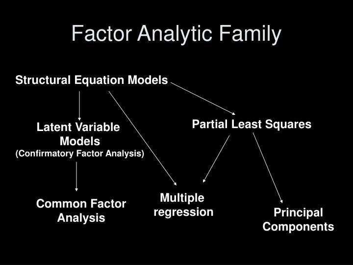 Factor Analytic Family