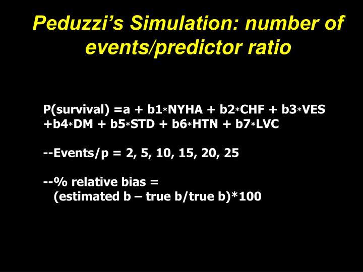 Peduzzi's Simulation: number of events/predictor ratio