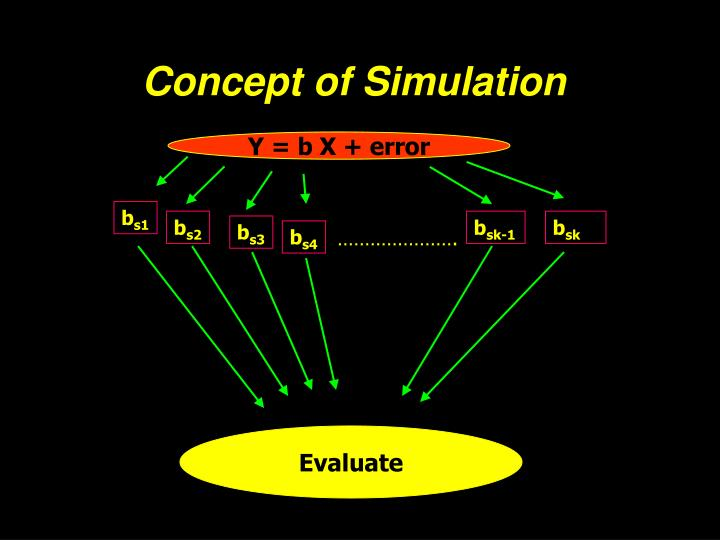 Concept of Simulation