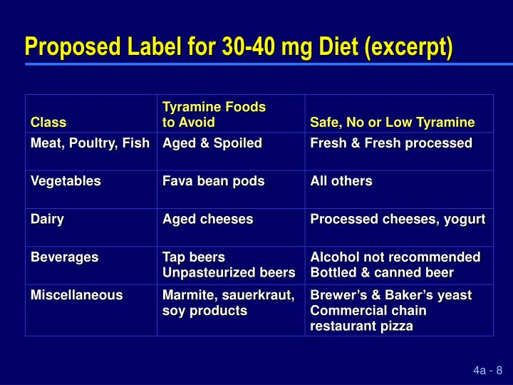 Proposed label for 30 40 mg diet excerpt l.jpg