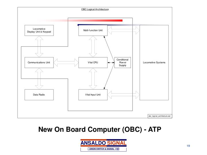 New On Board Computer (OBC) - ATP