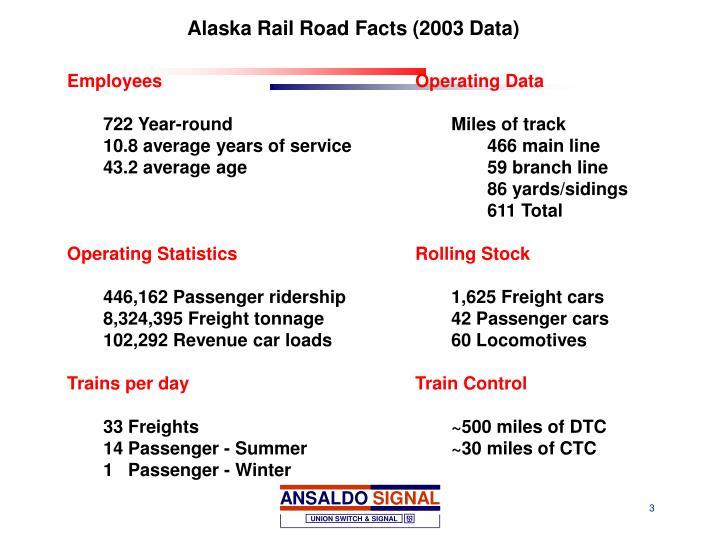 Alaska Rail Road Facts (2003 Data)