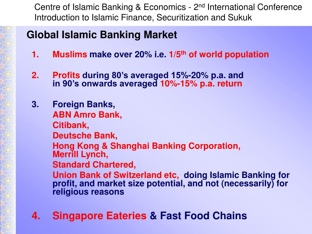 Global Islamic Banking Market
