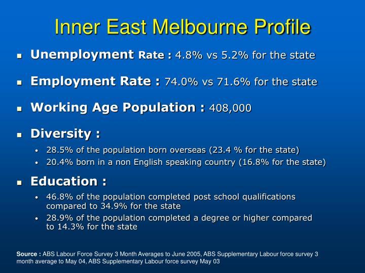 Inner East Melbourne Profile