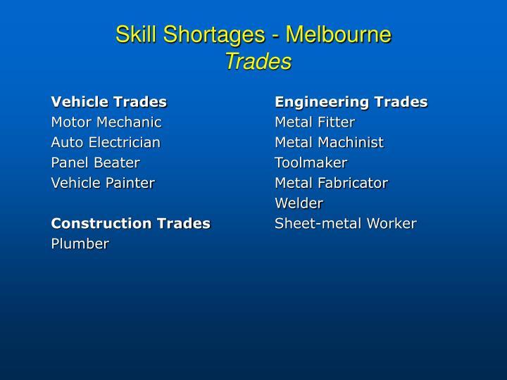 Skill Shortages - Melbourne