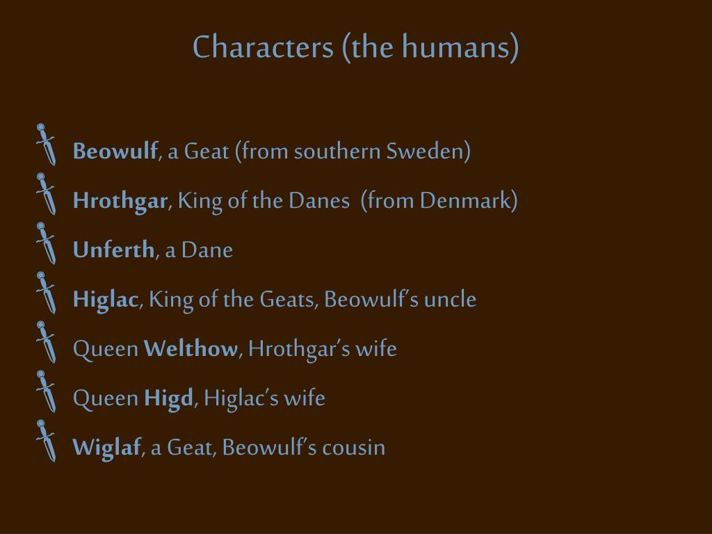 Characters (the humans)