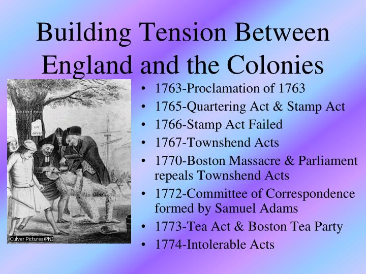 the similarities between the jamestown settlement in 1607 and the 1763 treaty of paris The black legend, native americans, and spaniards: 3 describe the importance of pocahontas with the jamestown settlement and native the treaty of paris of 1763 & explain winners losers 6 describe pontiac's rebellion.
