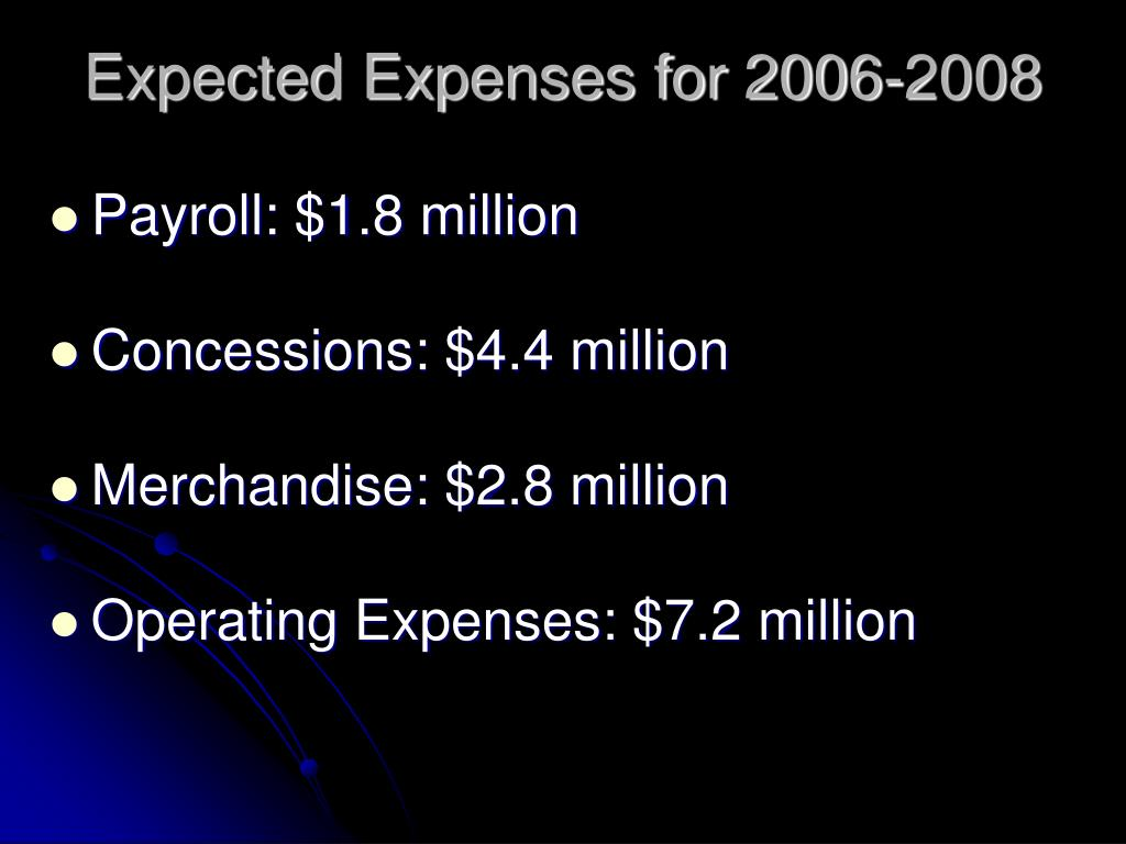 Expected Expenses for 2006-2008