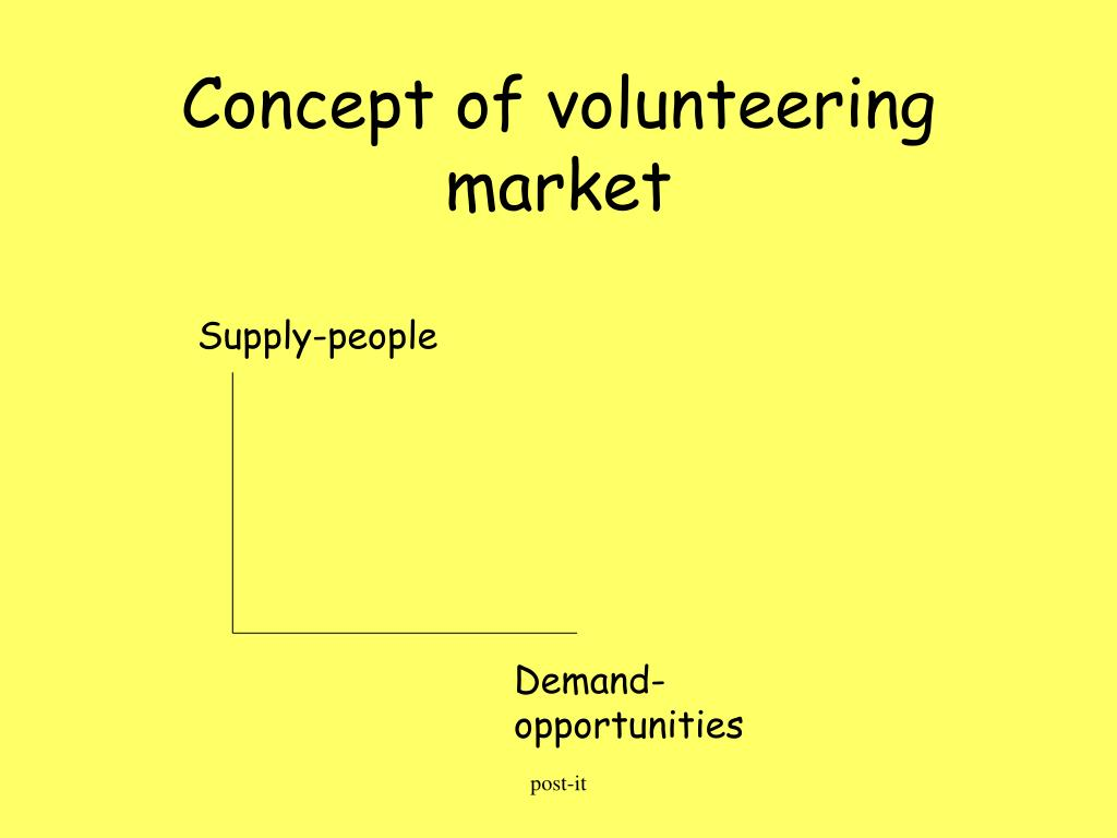Concept of volunteering market
