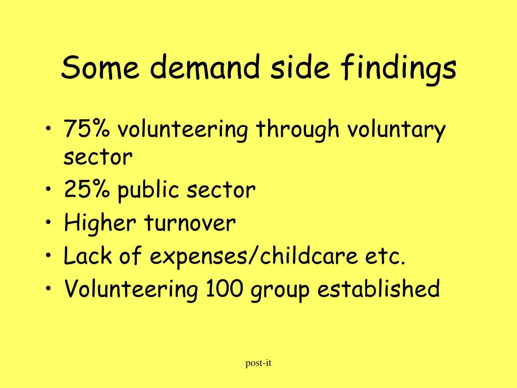 Some demand side findings