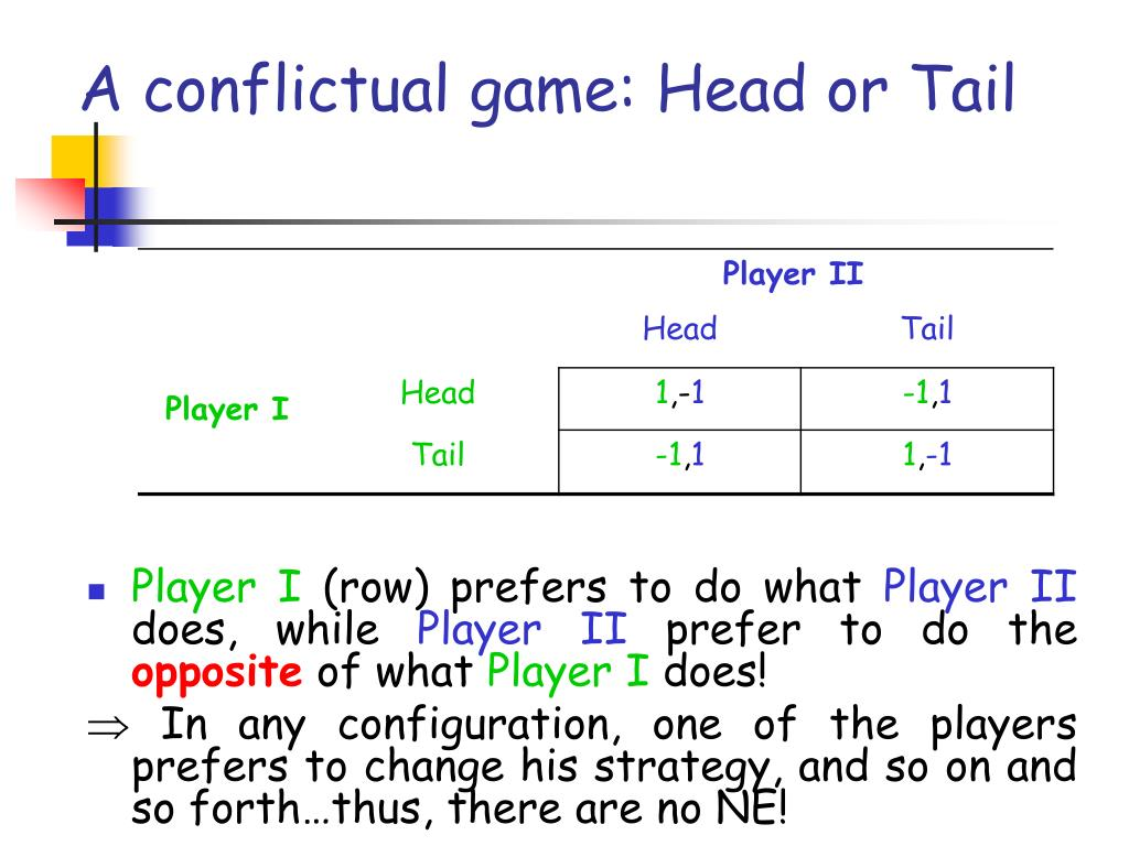 A conflictual game: Head or Tail