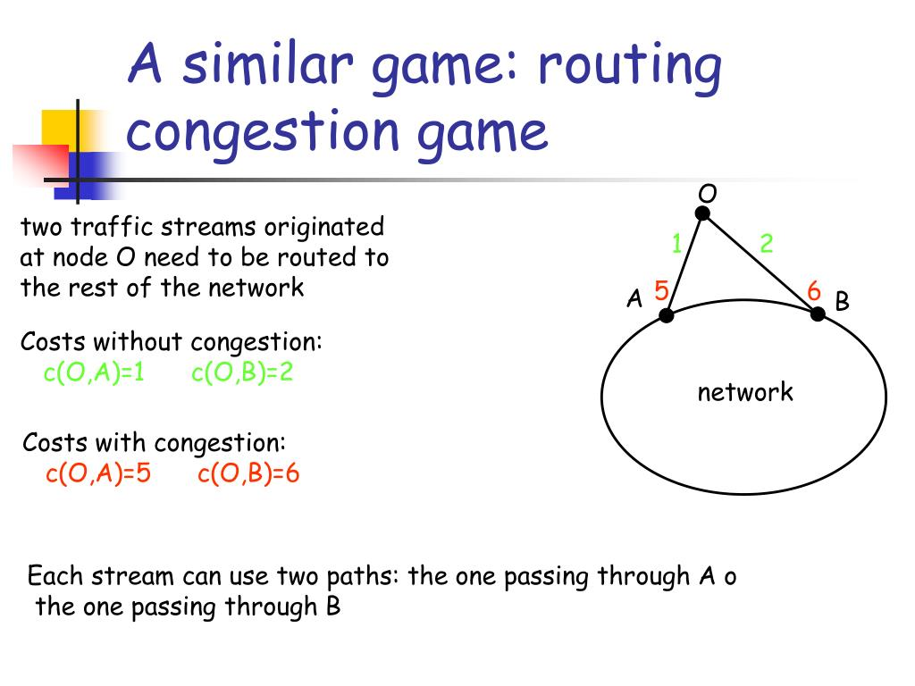 A similar game: routing congestion game