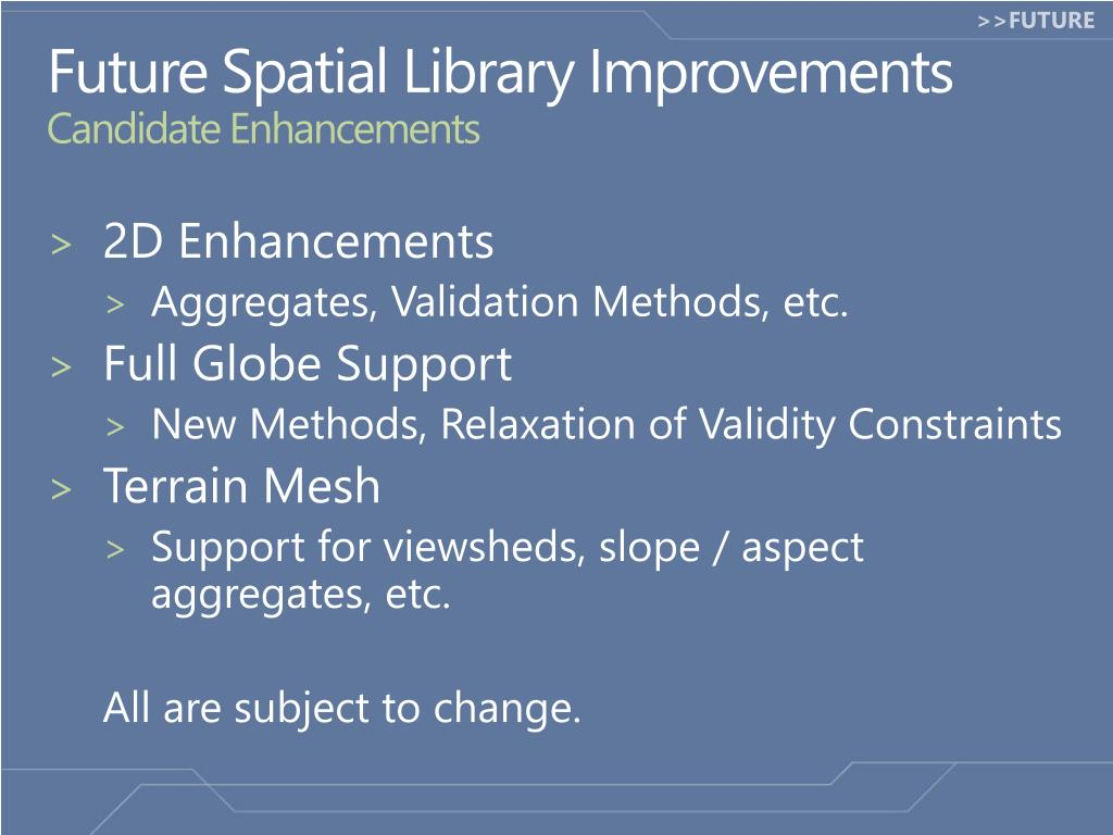 Future Spatial Library Improvements