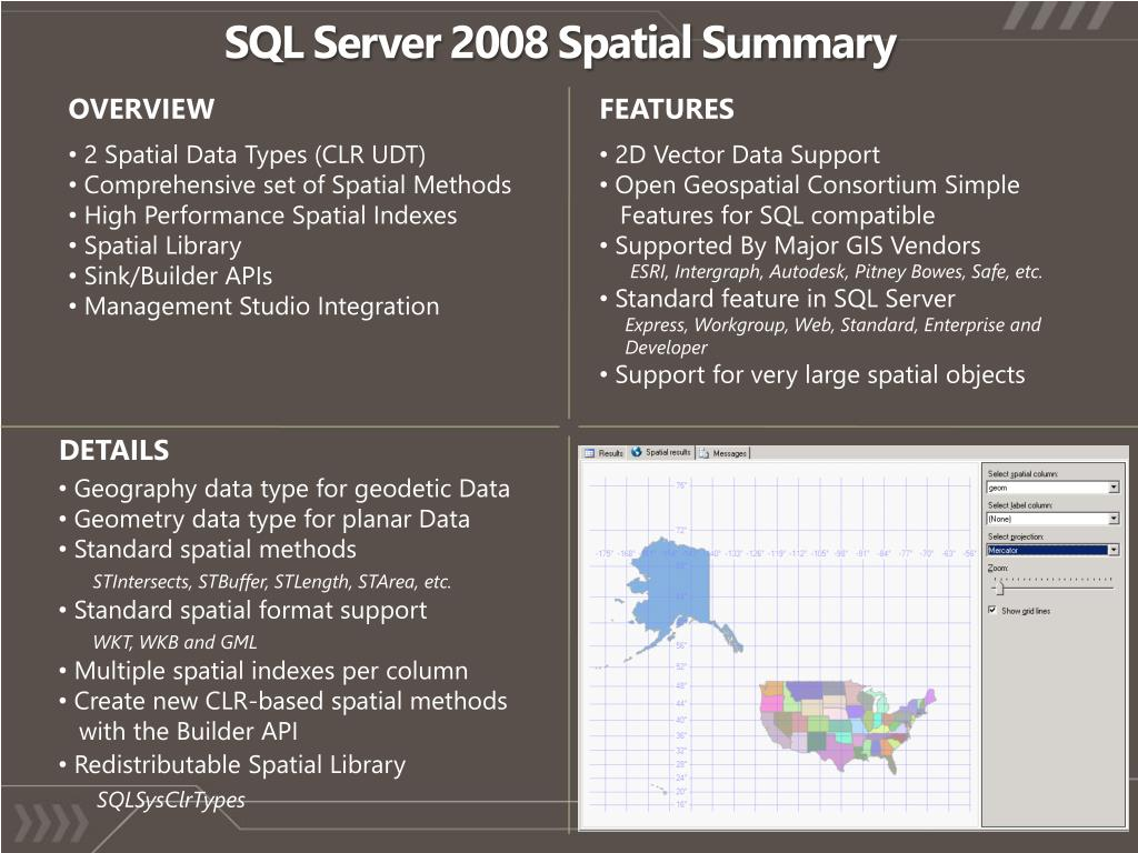 SQL Server 2008 Spatial Summary