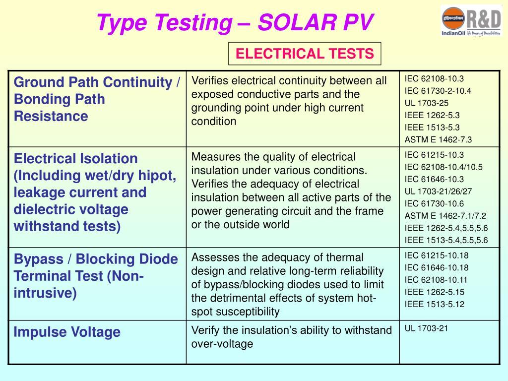 Type Testing – SOLAR PV