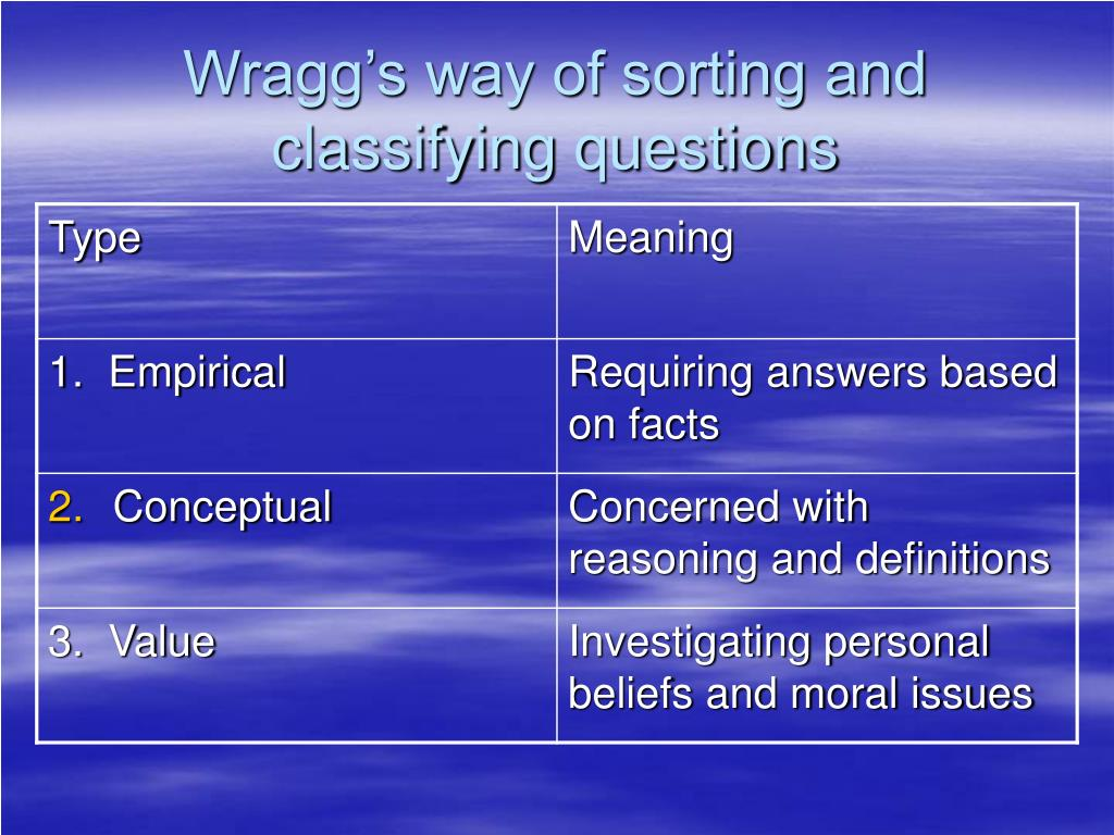 Wragg's way of sorting and classifying questions